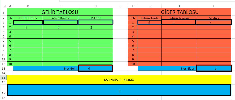 Excel Gelir Gider Tablosu