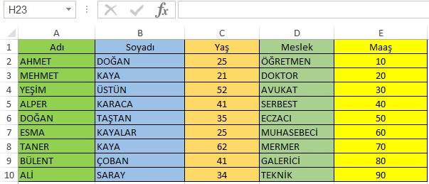 Excel Çoketopla